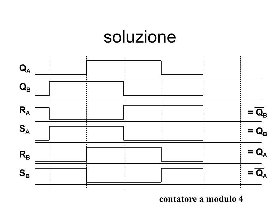 soluzione QA QB RA SA RB SB = QB = QA contatore a modulo 4