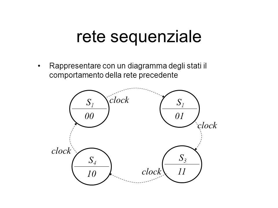 rete sequenziale clock S1 S1 00 01 clock clock S3 S4 clock 11 10