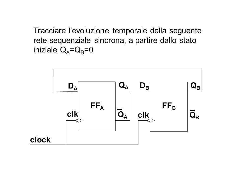 Tracciare l'evoluzione temporale della seguente rete sequenziale sincrona, a partire dallo stato iniziale QA=QB=0