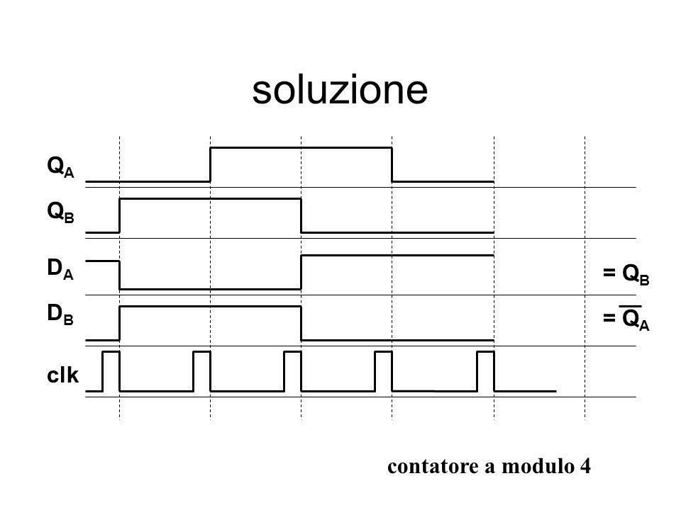 soluzione QA QB DA DB clk = QB = QA contatore a modulo 4