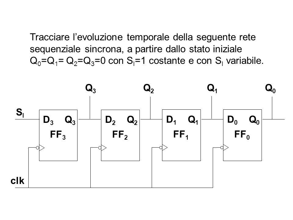 Tracciare l'evoluzione temporale della seguente rete sequenziale sincrona, a partire dallo stato iniziale Q0=Q1= Q2=Q3=0 con SI=1 costante e con SI variabile.