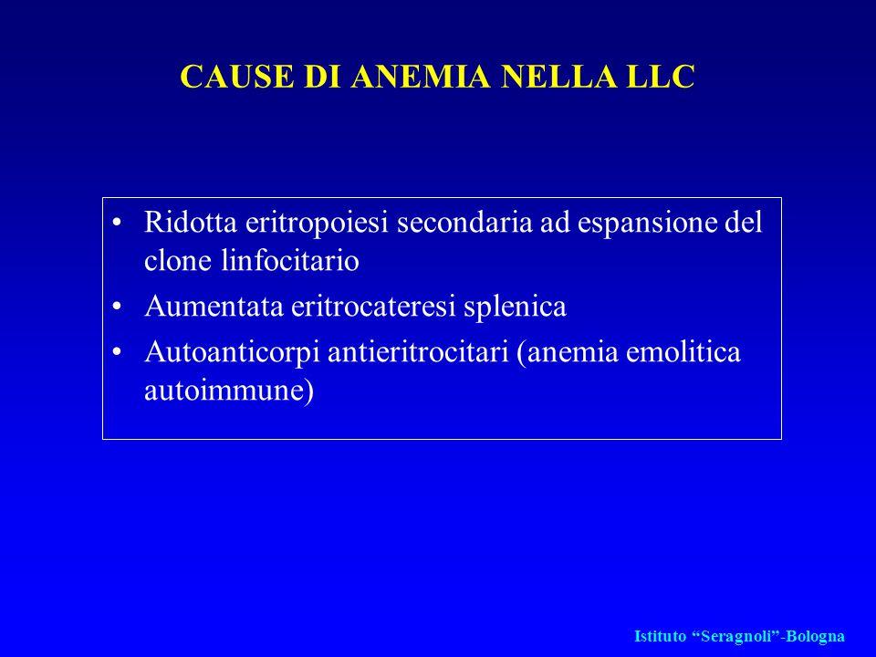 CAUSE DI ANEMIA NELLA LLC