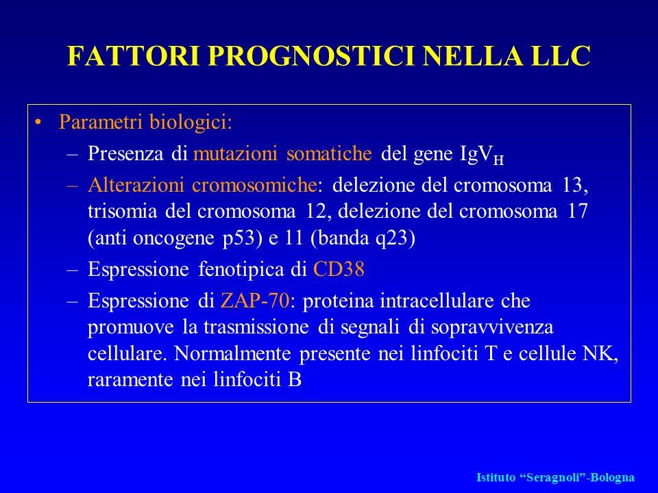 FATTORI PROGNOSTICI NELLA LLC