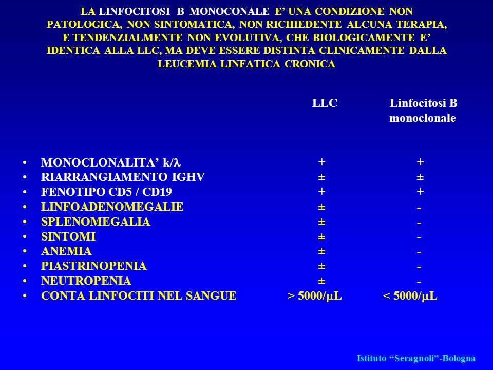 RIARRANGIAMENTO IGHV ± ± FENOTIPO CD5 / CD19 + + LINFOADENOMEGALIE ± -