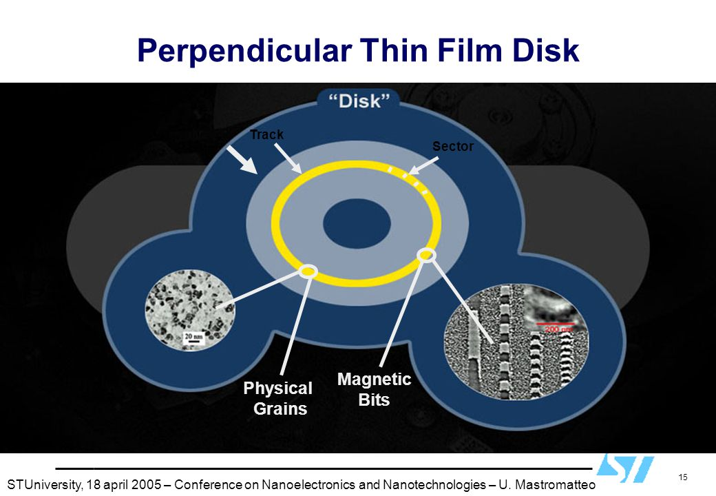 Perpendicular Thin Film Disk