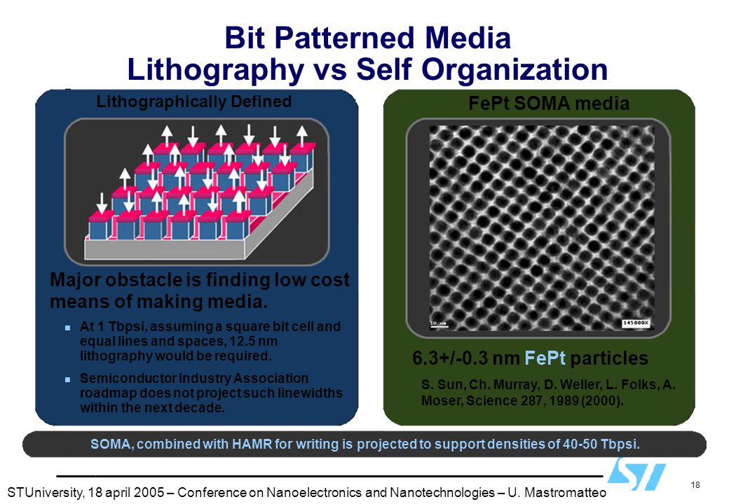 Bit Patterned Media Lithography vs Self Organization