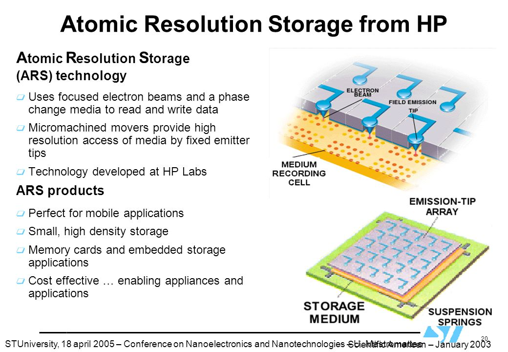 Atomic Resolution Storage from HP