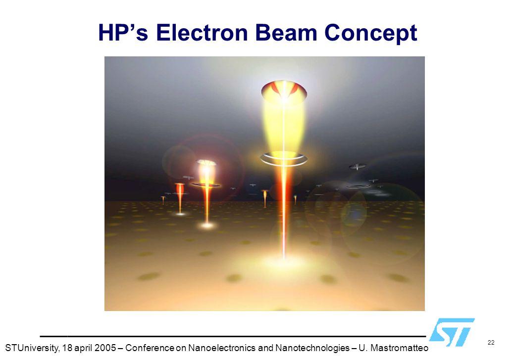 HP's Electron Beam Concept