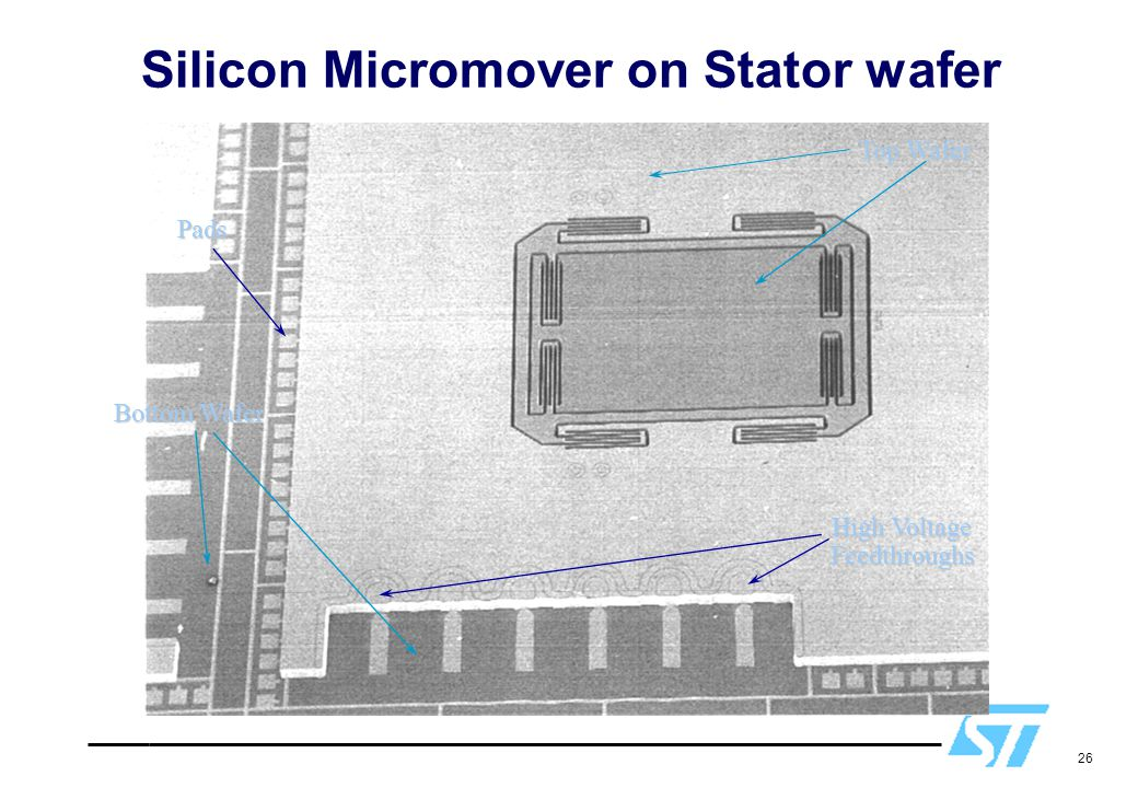 Silicon Micromover on Stator wafer