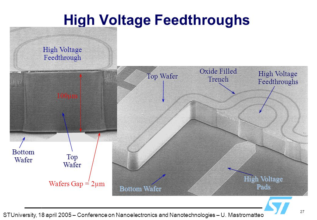 High Voltage Feedthroughs