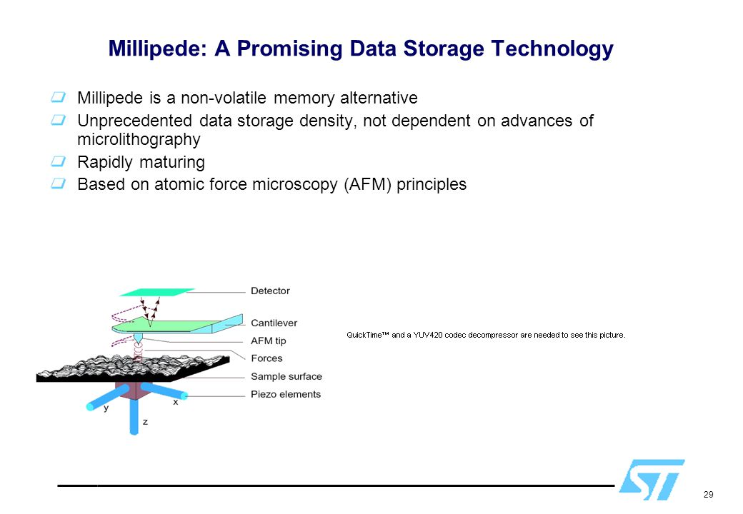 Millipede: A Promising Data Storage Technology