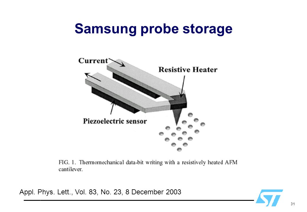 Samsung probe storage Appl. Phys. Lett., Vol. 83, No. 23, 8 December 2003