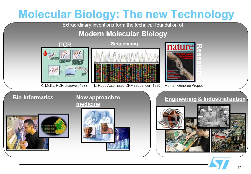 Molecular Biology: The new Technology