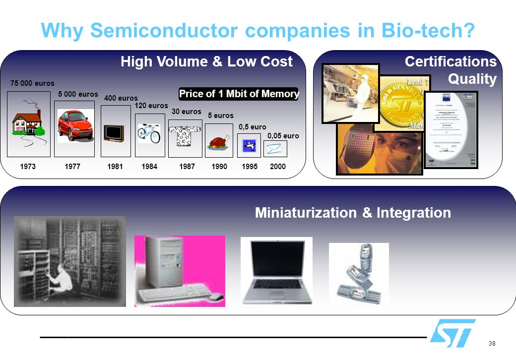 Why Semiconductor companies in Bio-tech