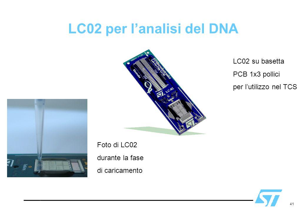 LC02 per l'analisi del DNA