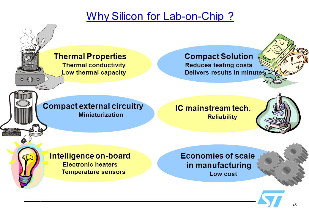 Why Silicon for Lab-on-Chip