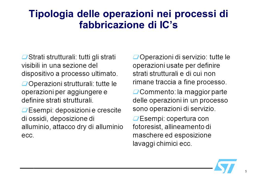 Tipologia delle operazioni nei processi di fabbricazione di IC's