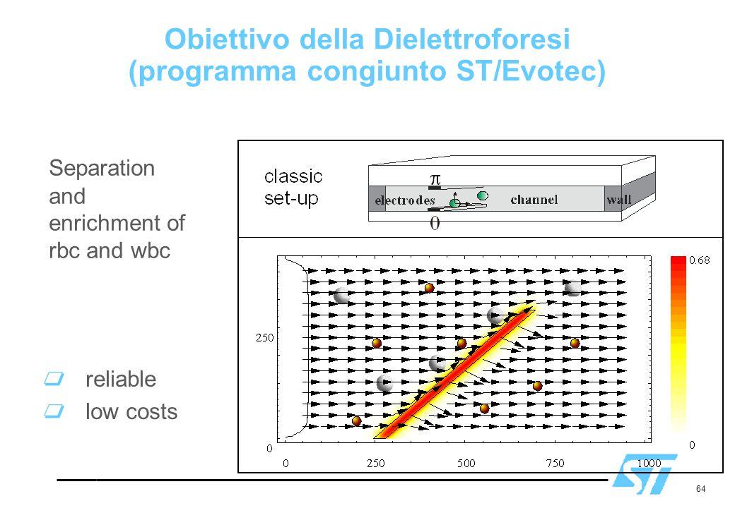 Obiettivo della Dielettroforesi (programma congiunto ST/Evotec)