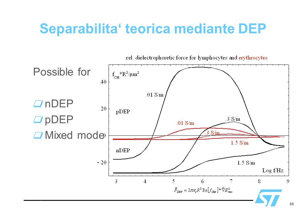 Separabilita' teorica mediante DEP
