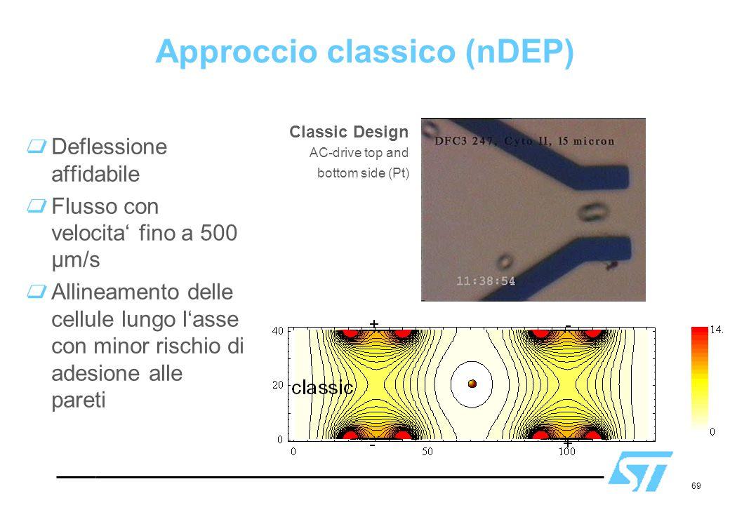 Approccio classico (nDEP)