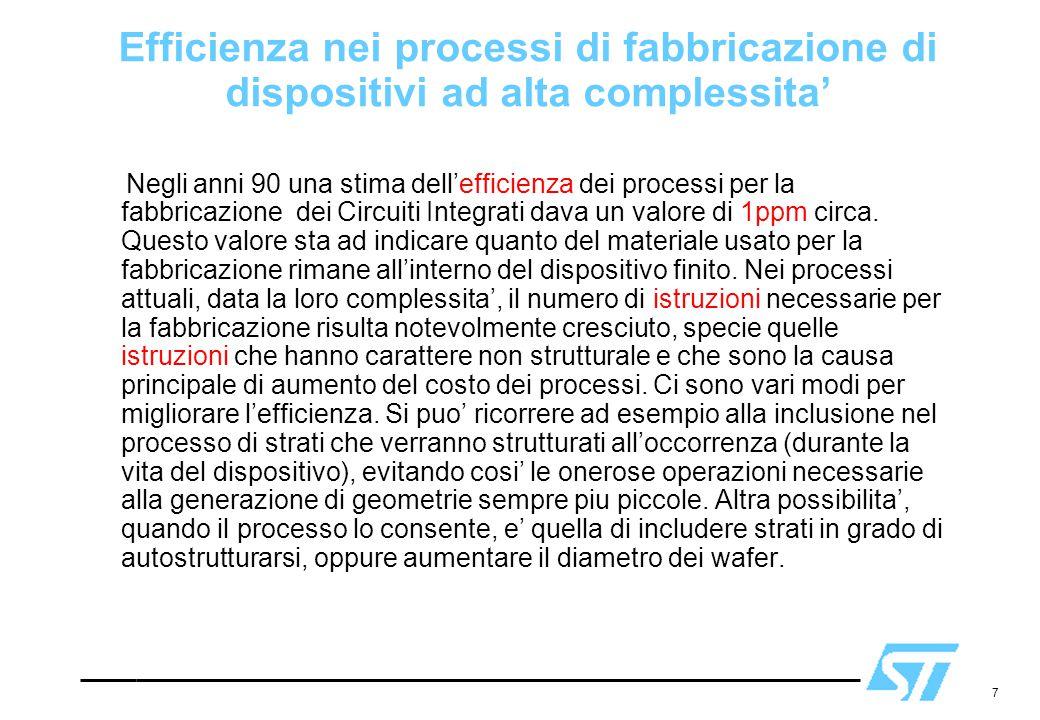 Efficienza nei processi di fabbricazione di dispositivi ad alta complessita'