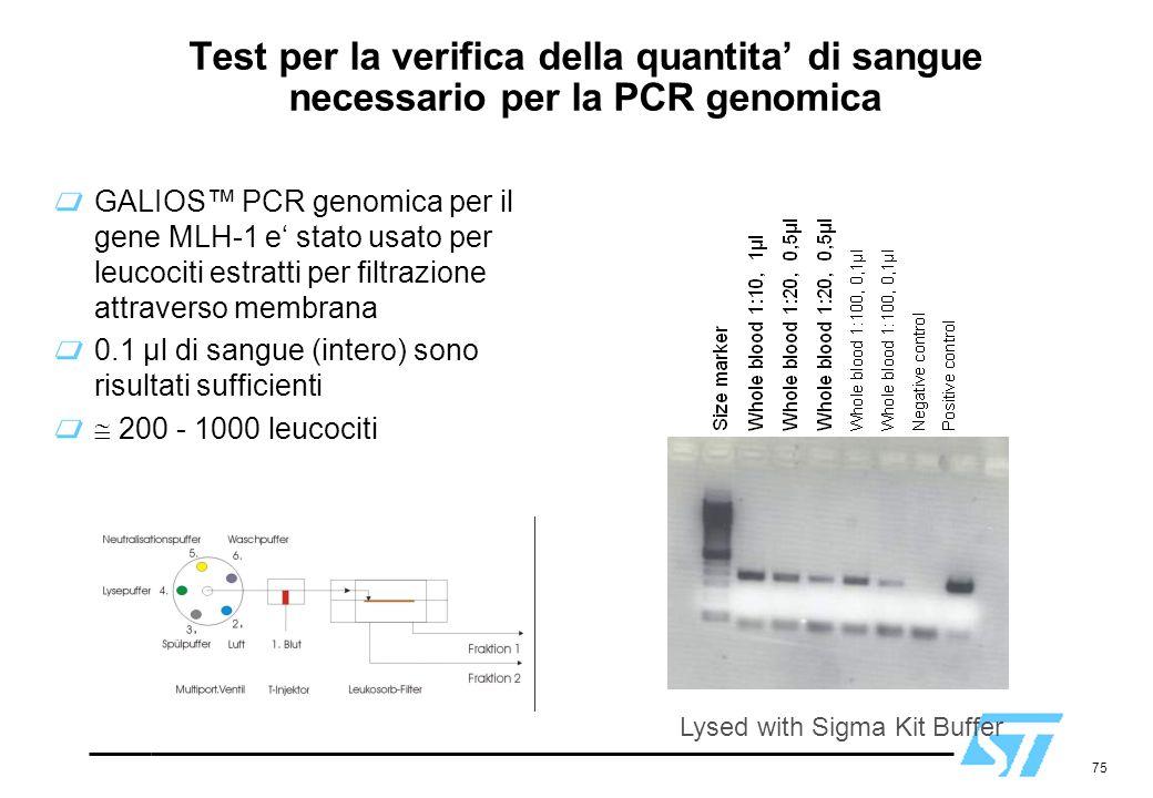 Test per la verifica della quantita' di sangue necessario per la PCR genomica