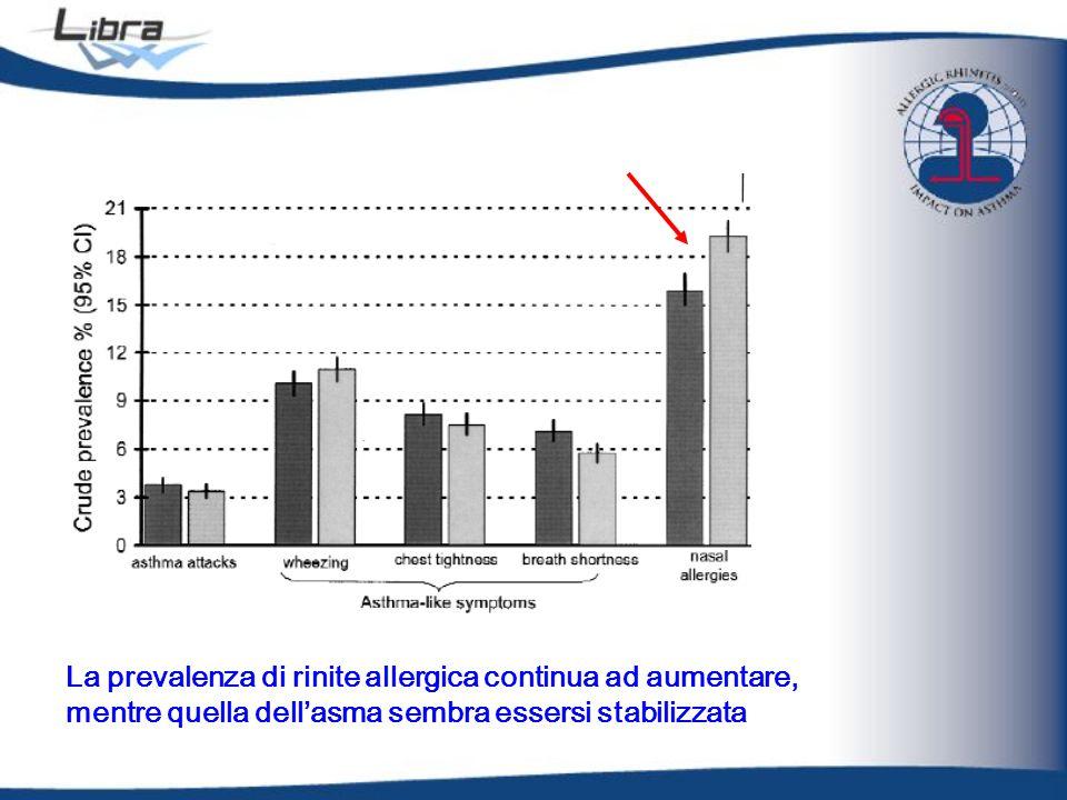 Lancet 2007 La prevalenza di rinite allergica continua ad aumentare,