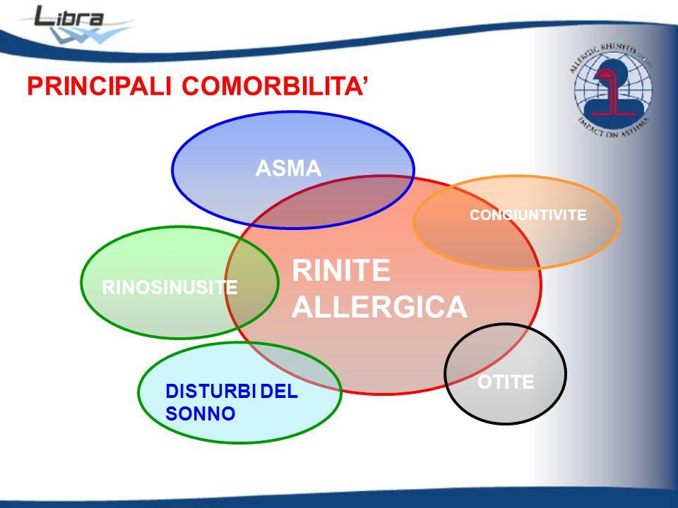 RINITE ALLERGICA PRINCIPALI COMORBILITA' ASMA RINOSINUSITE OTITE