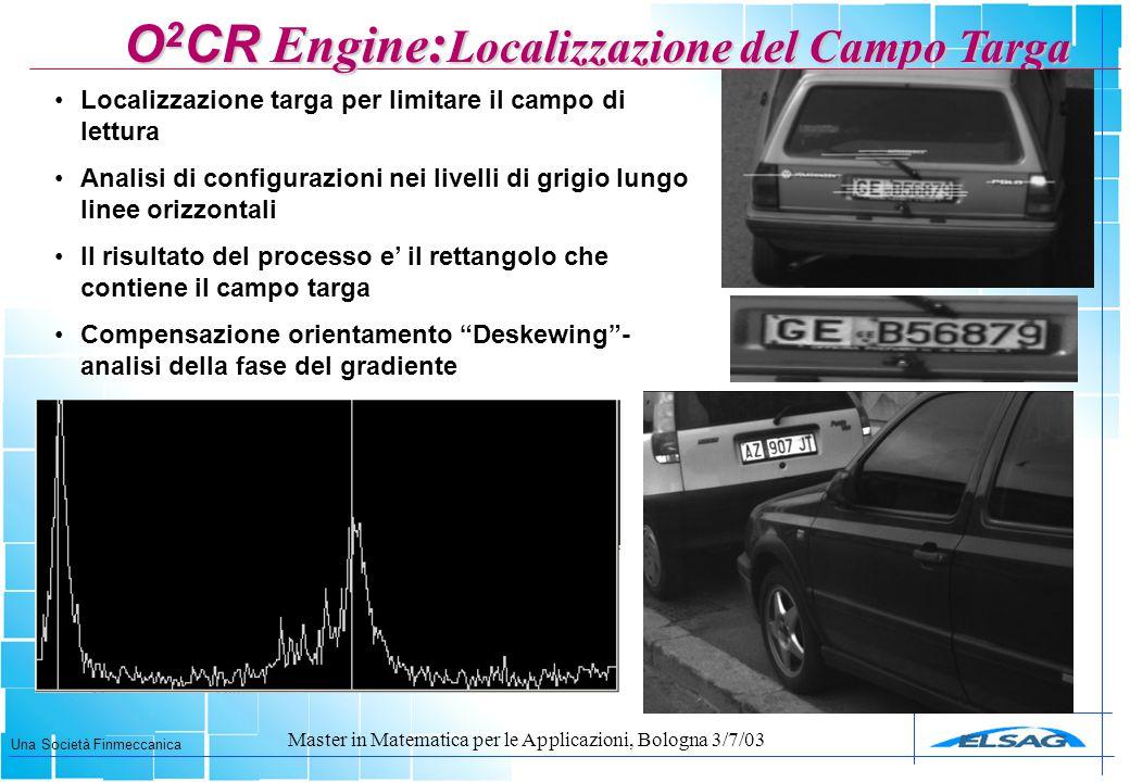 O2CR Engine:Localizzazione del Campo Targa