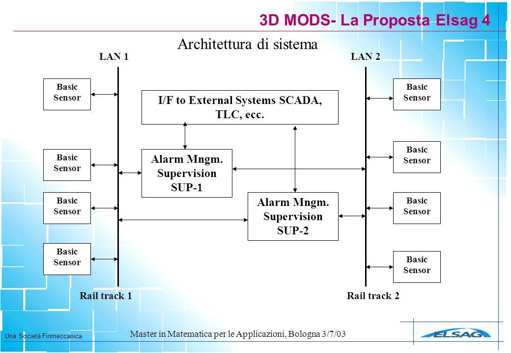 3D MODS- La Proposta Elsag 4