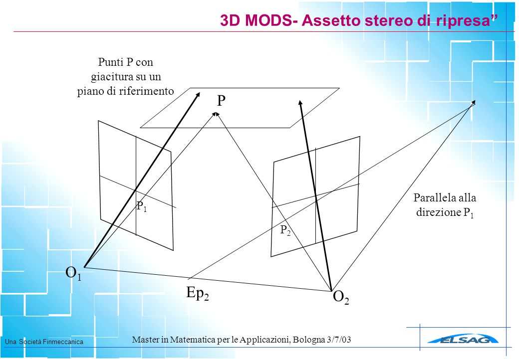 3D MODS- Assetto stereo di ripresa