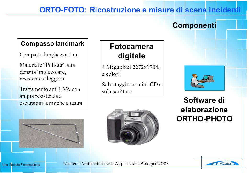Software di elaborazione ORTHO-PHOTO