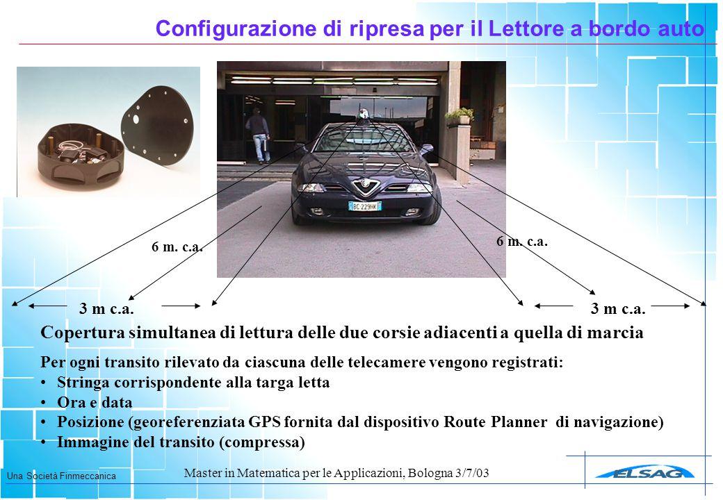 Configurazione di ripresa per il Lettore a bordo auto