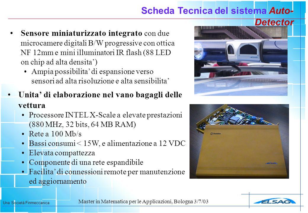 Scheda Tecnica del sistema Auto-Detector