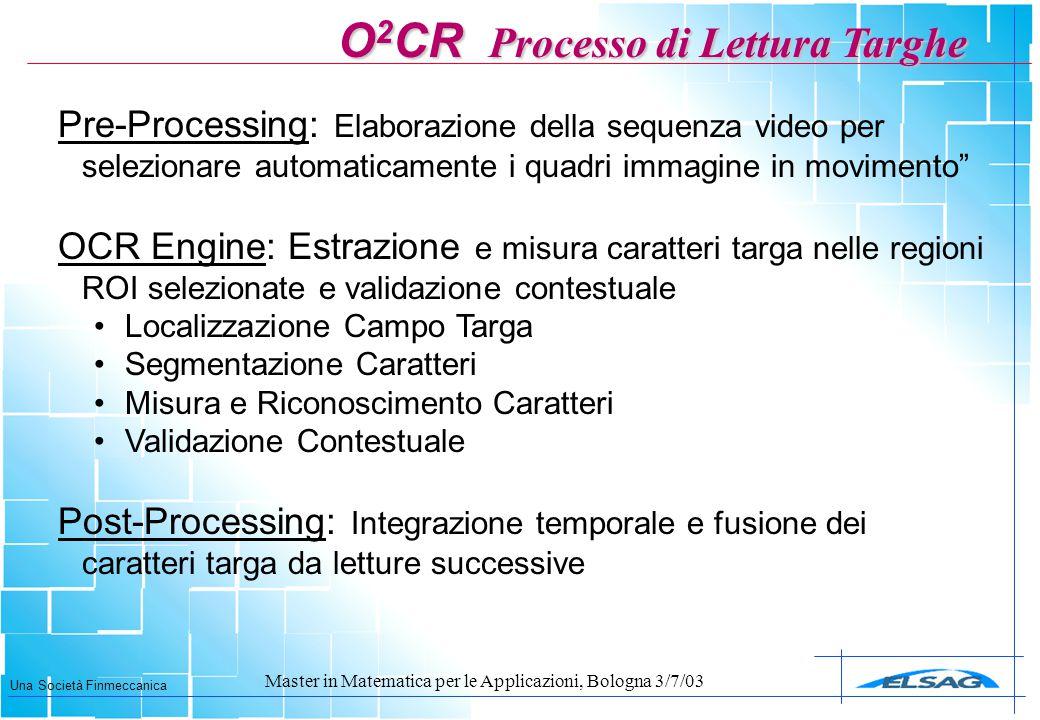 O2CR Processo di Lettura Targhe