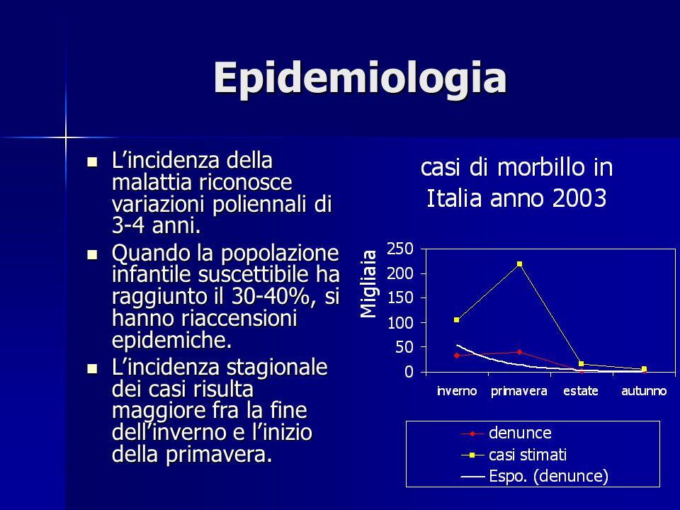 Epidemiologia L'incidenza della malattia riconosce variazioni poliennali di 3-4 anni.