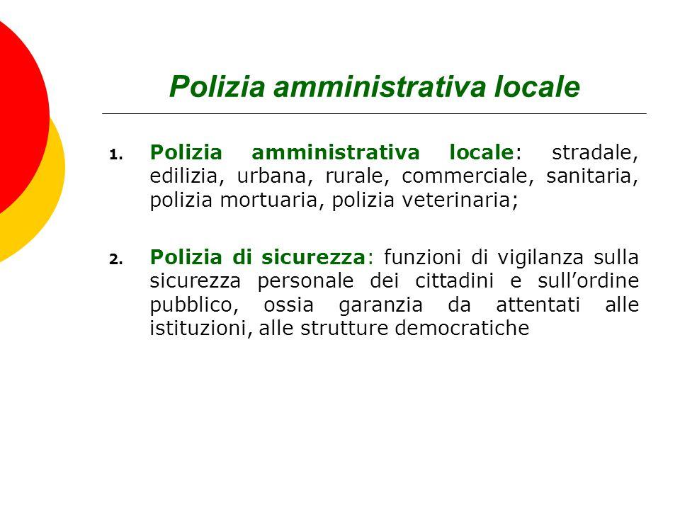 Polizia amministrativa locale