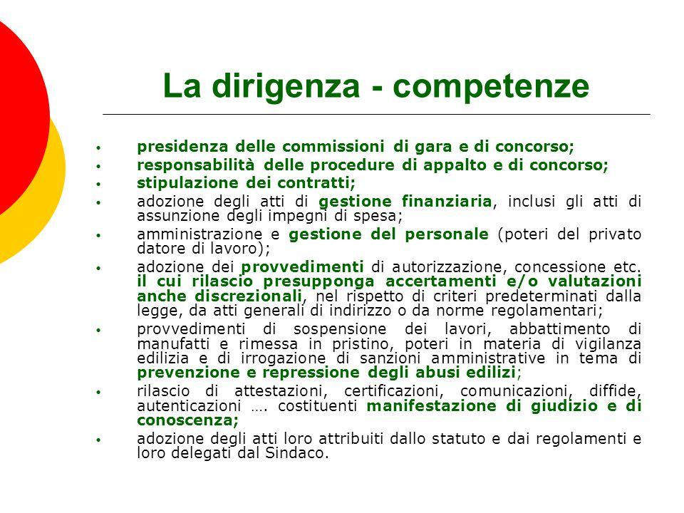La dirigenza - competenze