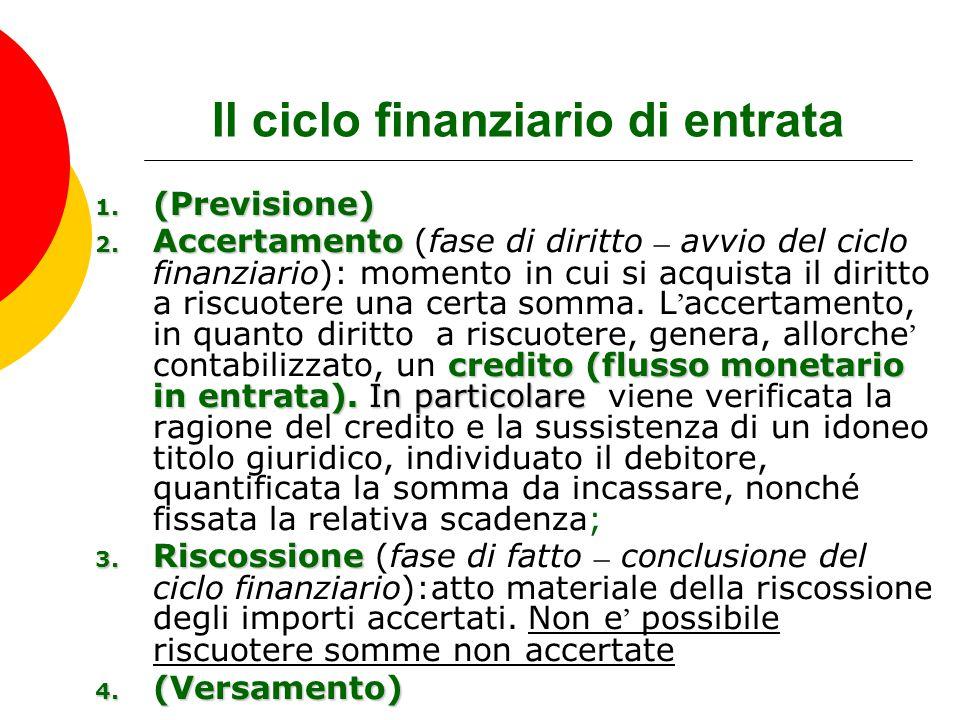 Il ciclo finanziario di entrata