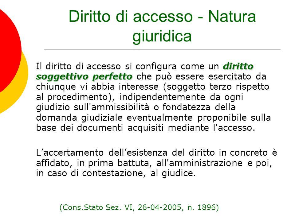 Diritto di accesso - Natura giuridica