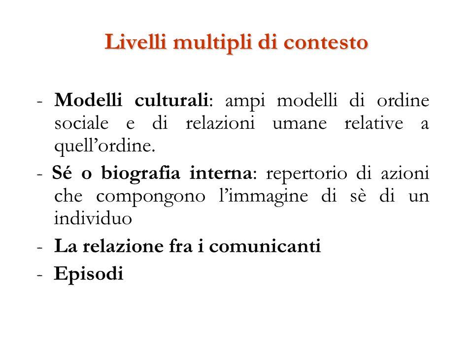 Livelli multipli di contesto