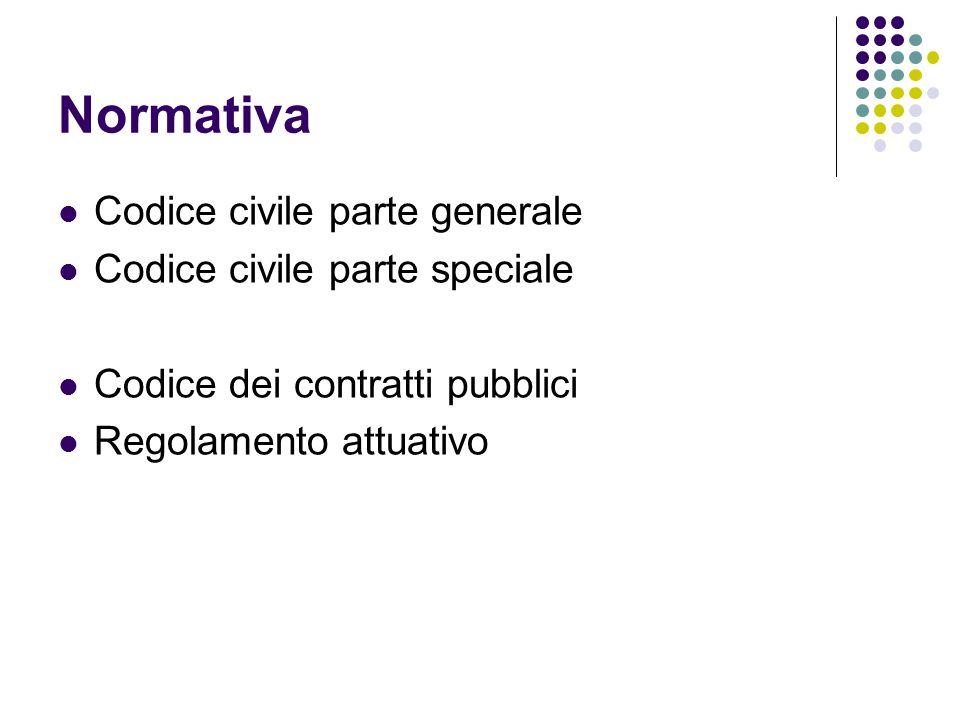 Normativa Codice civile parte generale Codice civile parte speciale