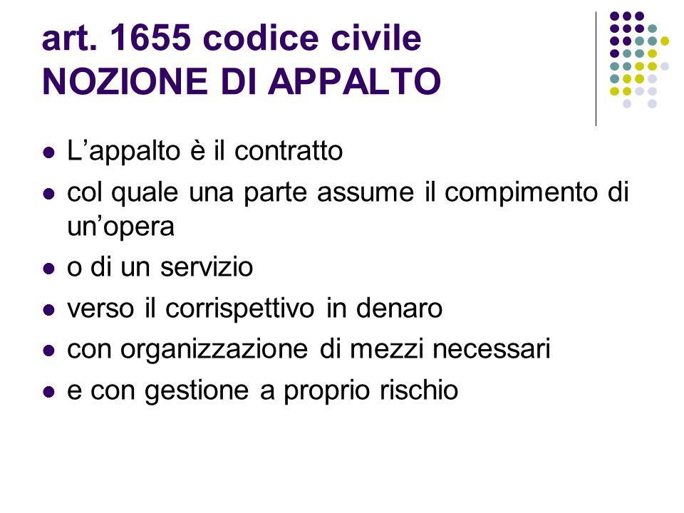 art. 1655 codice civile NOZIONE DI APPALTO