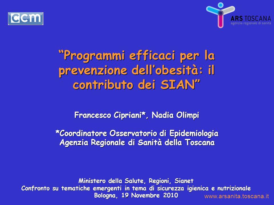 Programmi efficaci per la prevenzione dell'obesità: il contributo dei SIAN
