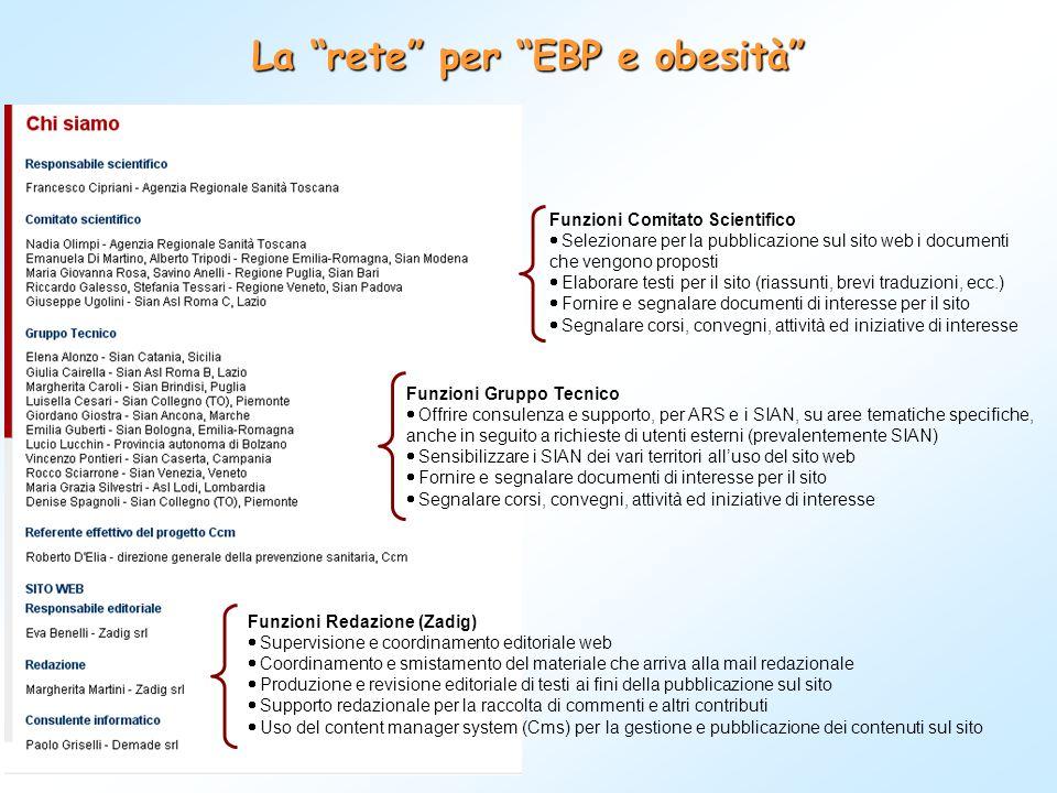 La rete per EBP e obesità