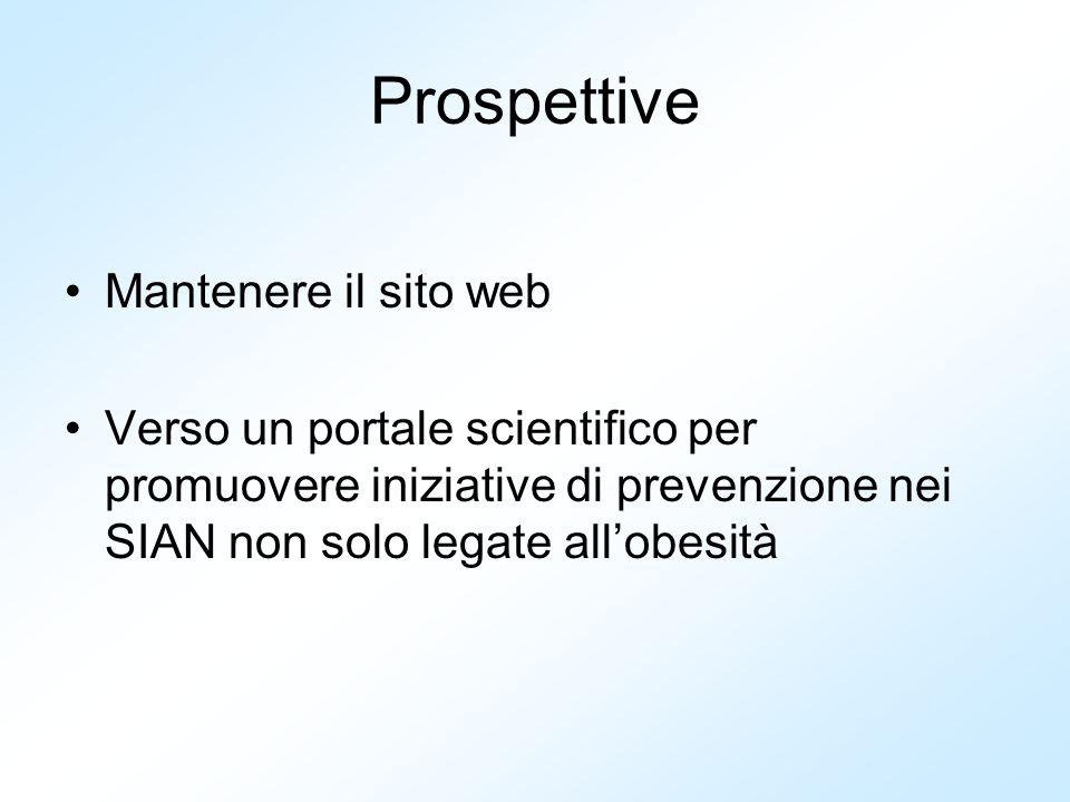 Prospettive Mantenere il sito web