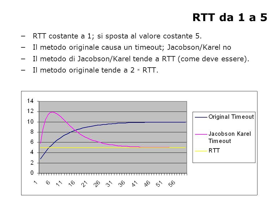 RTT da 1 a 5 RTT costante a 1; si sposta al valore costante 5.