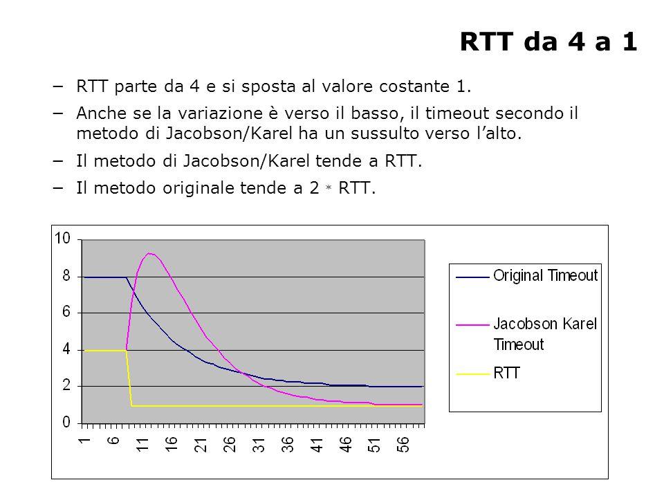 RTT da 4 a 1 RTT parte da 4 e si sposta al valore costante 1.