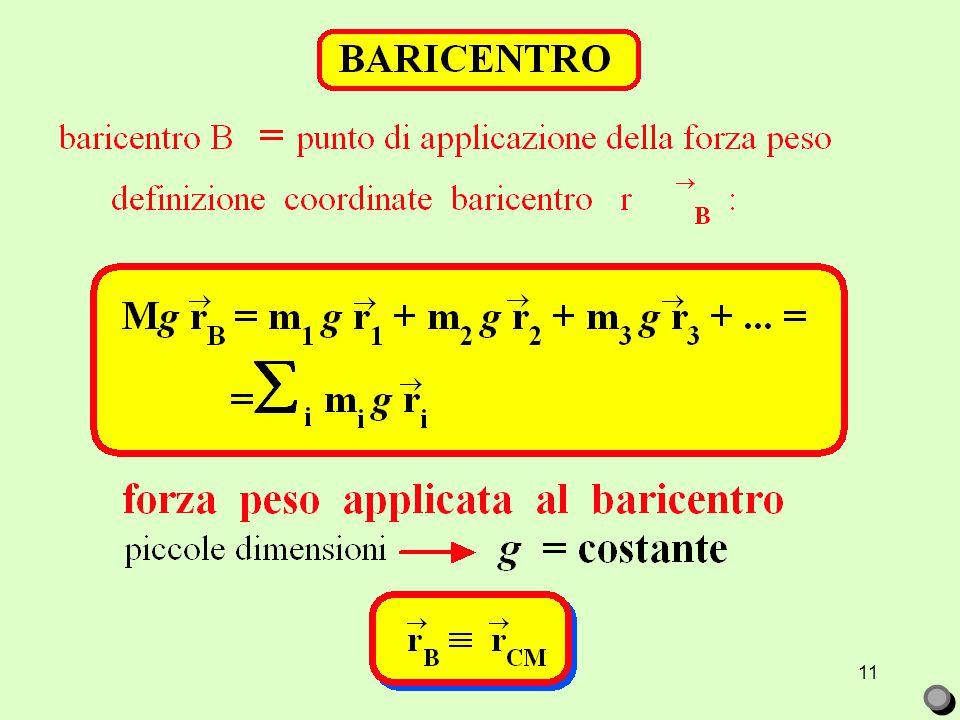B sospensione del corpo da punti diversi ( )