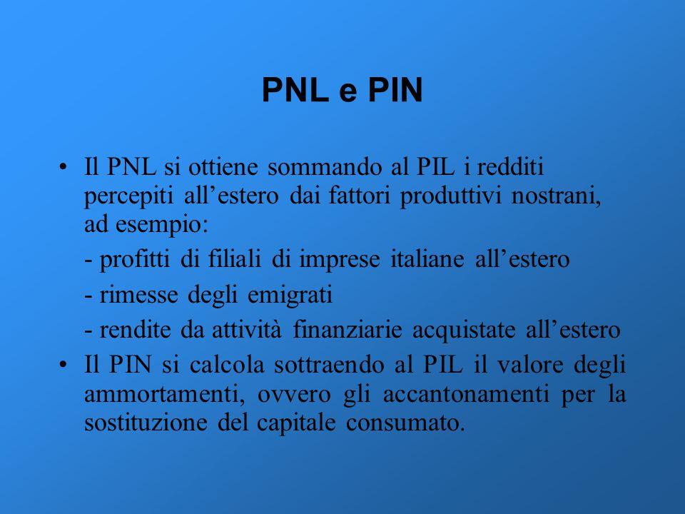 PNL e PIN Il PNL si ottiene sommando al PIL i redditi percepiti all'estero dai fattori produttivi nostrani, ad esempio:
